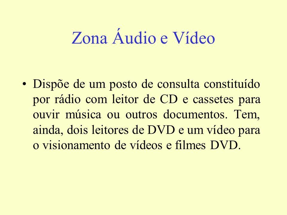 Zona Áudio e Vídeo