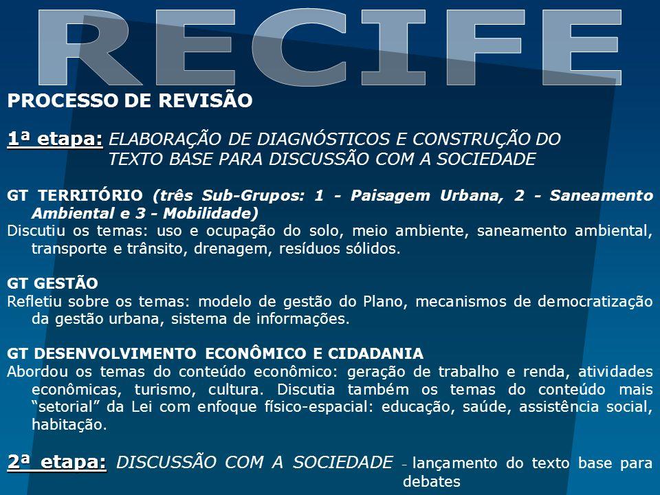 RECIFE PROCESSO DE REVISÃO