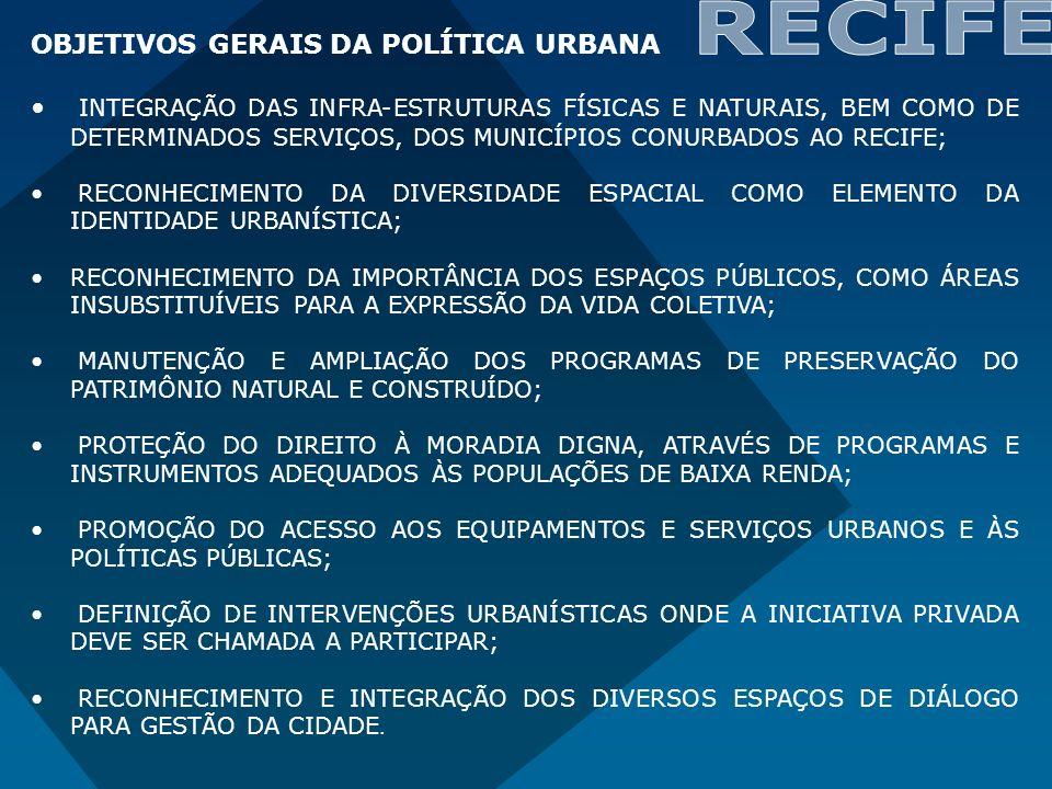RECIFE OBJETIVOS GERAIS DA POLÍTICA URBANA