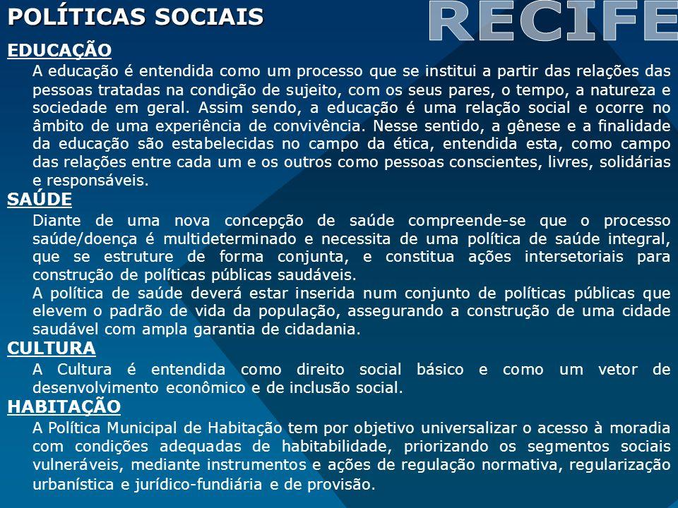 RECIFE POLÍTICAS SOCIAIS EDUCAÇÃO
