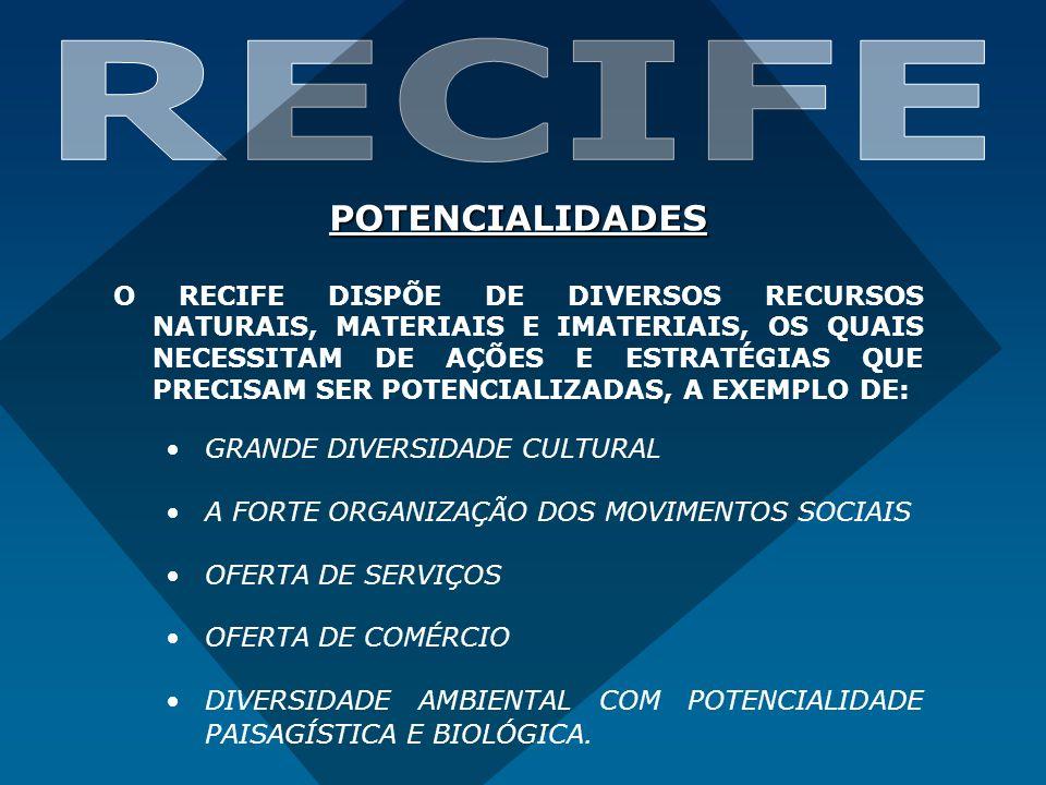 RECIFE POTENCIALIDADES