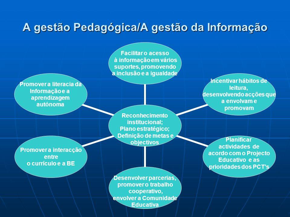A gestão Pedagógica/A gestão da Informação