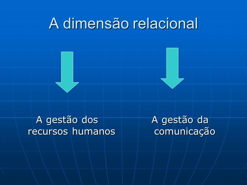 A dimensão relacional A gestão dos recursos humanos