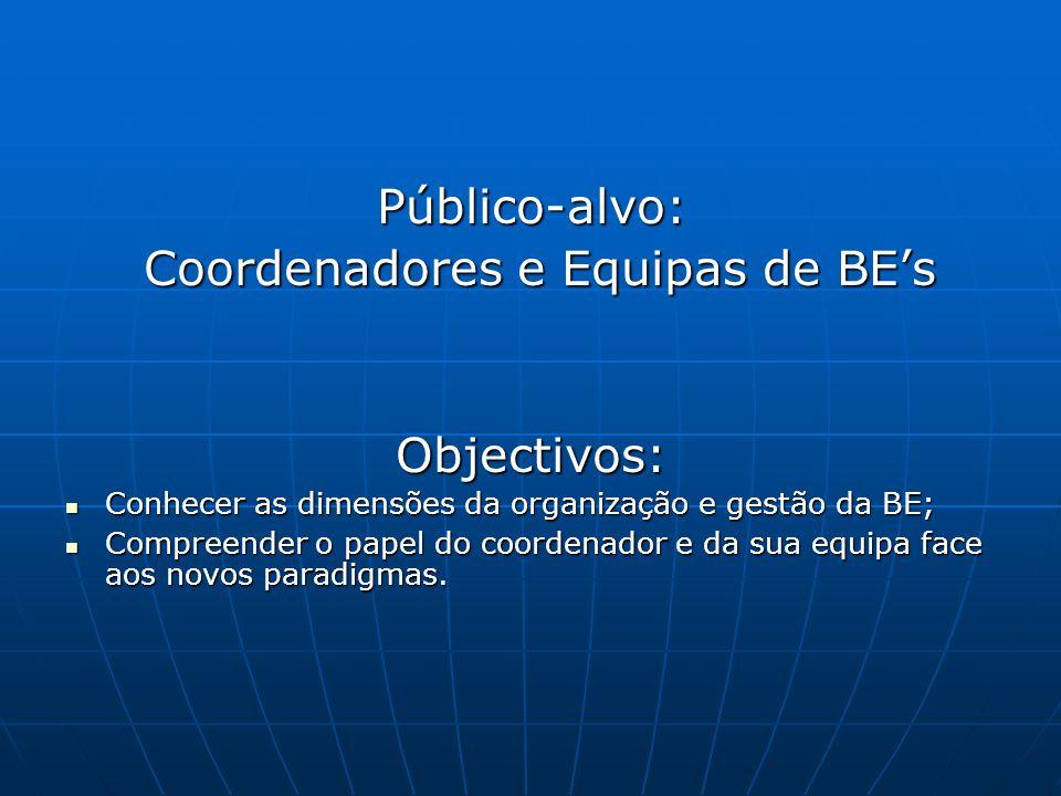 Coordenadores e Equipas de BE's