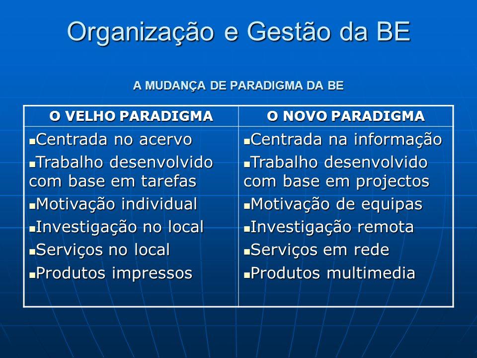 Organização e Gestão da BE A MUDANÇA DE PARADIGMA DA BE