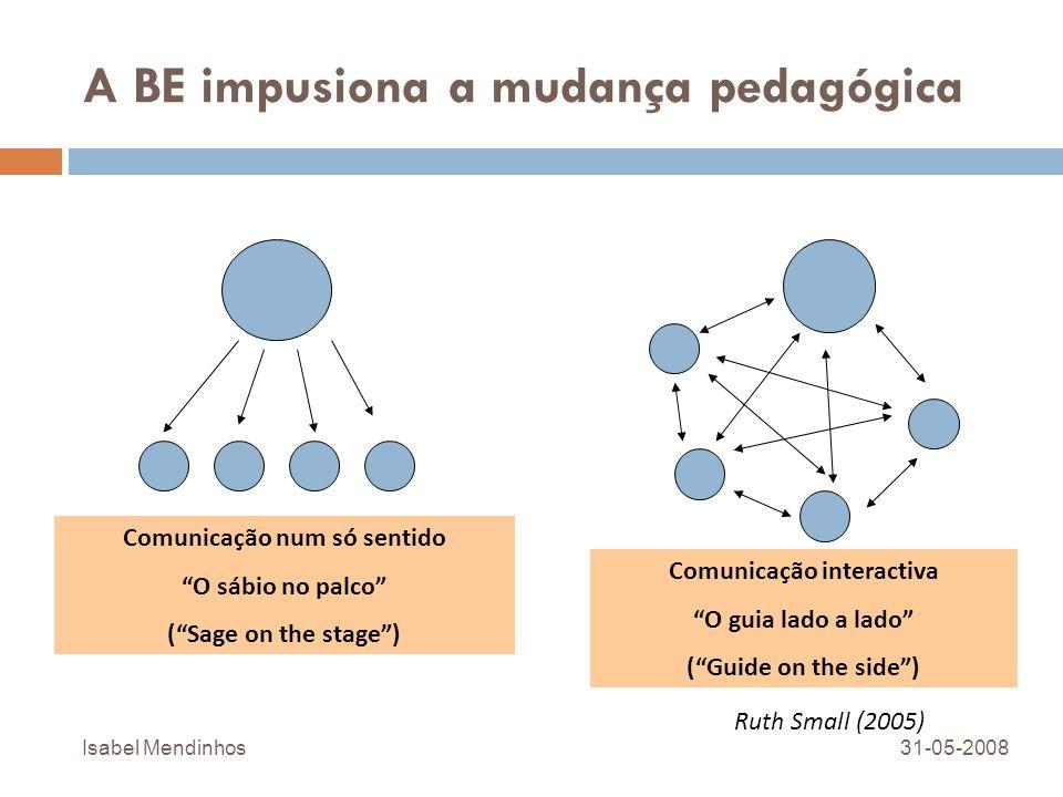 A BE impusiona a mudança pedagógica