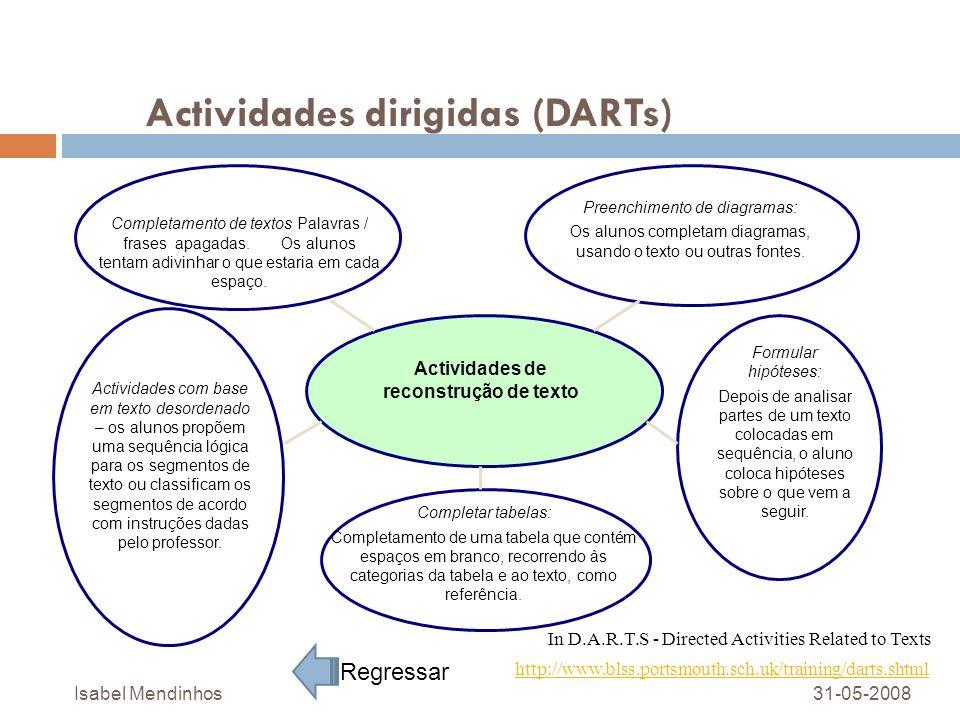 Actividades dirigidas (DARTs)