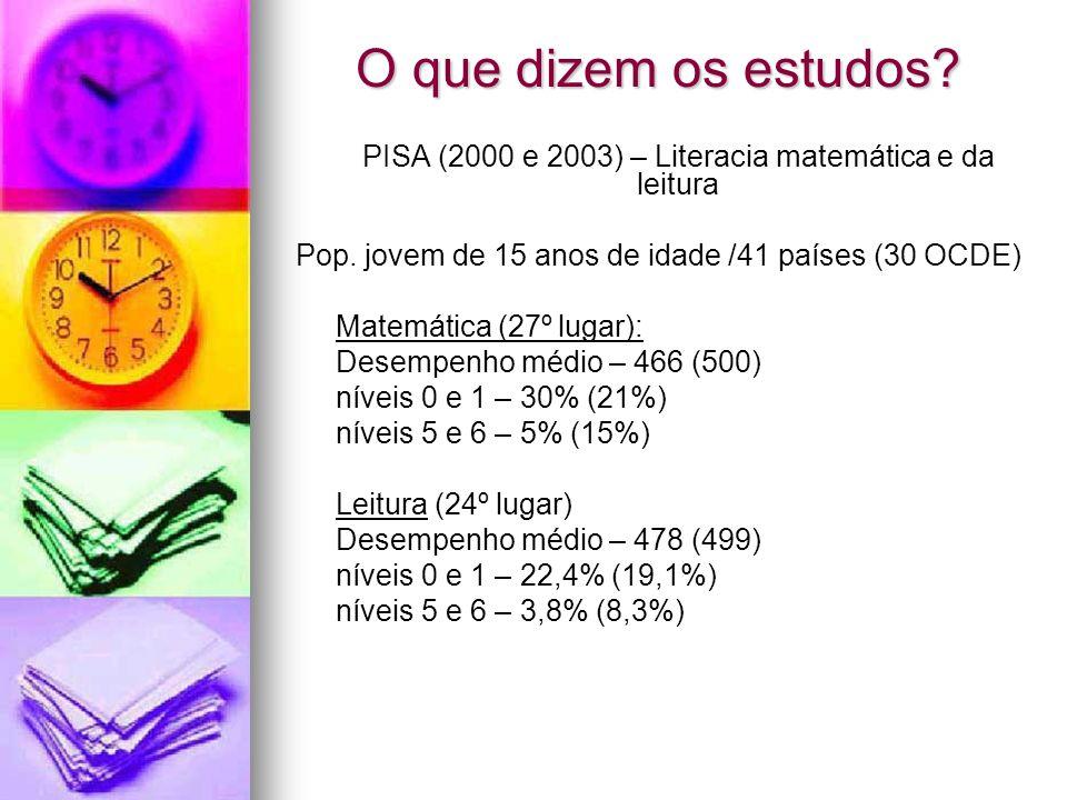 O que dizem os estudos PISA (2000 e 2003) – Literacia matemática e da leitura. Pop. jovem de 15 anos de idade /41 países (30 OCDE)