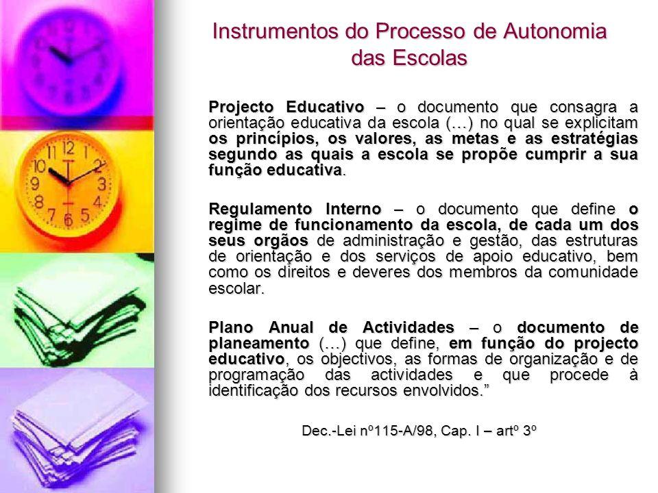 Instrumentos do Processo de Autonomia das Escolas