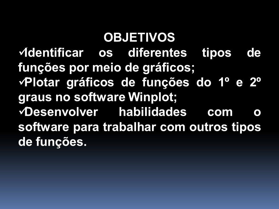 OBJETIVOS Identificar os diferentes tipos de funções por meio de gráficos; Plotar gráficos de funções do 1º e 2º graus no software Winplot;