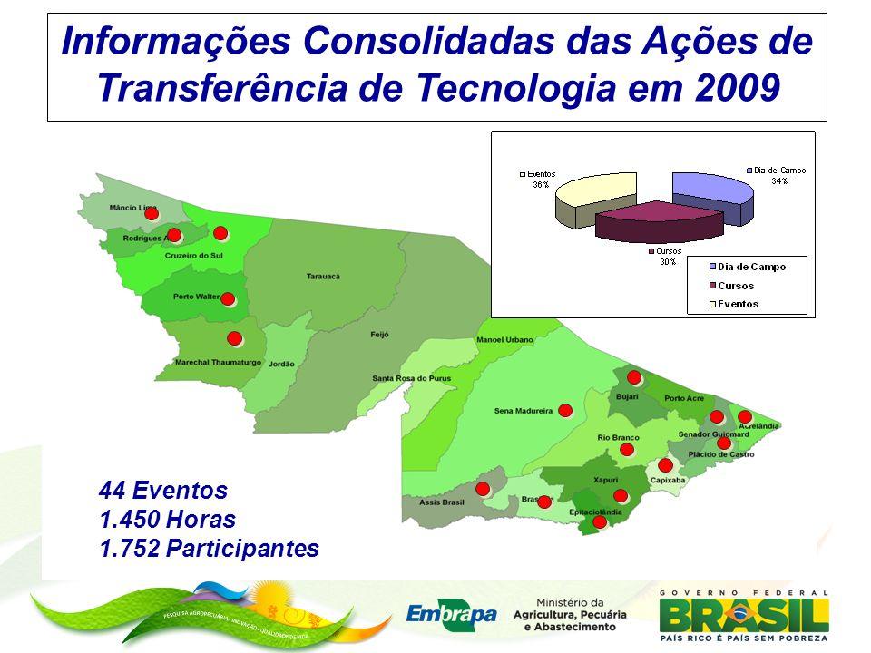 Informações Consolidadas das Ações de Transferência de Tecnologia em 2009