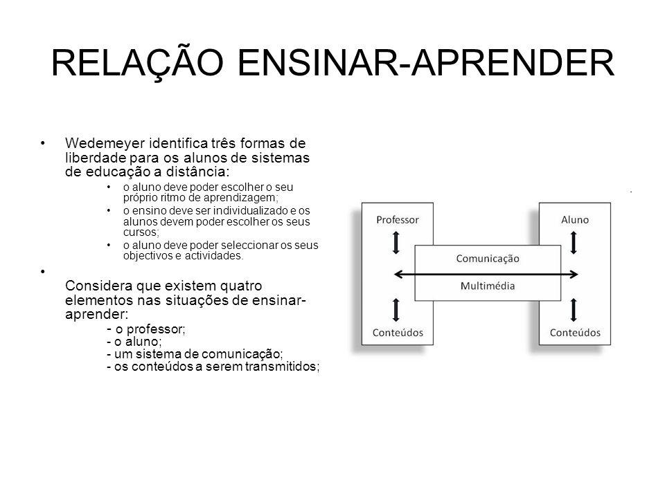 RELAÇÃO ENSINAR-APRENDER