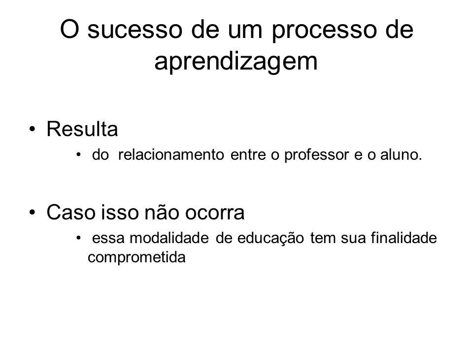 O sucesso de um processo de aprendizagem
