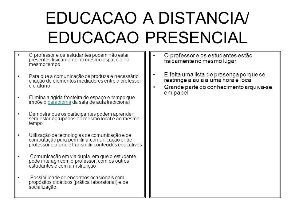 EDUCACAO A DISTANCIA/ EDUCACAO PRESENCIAL