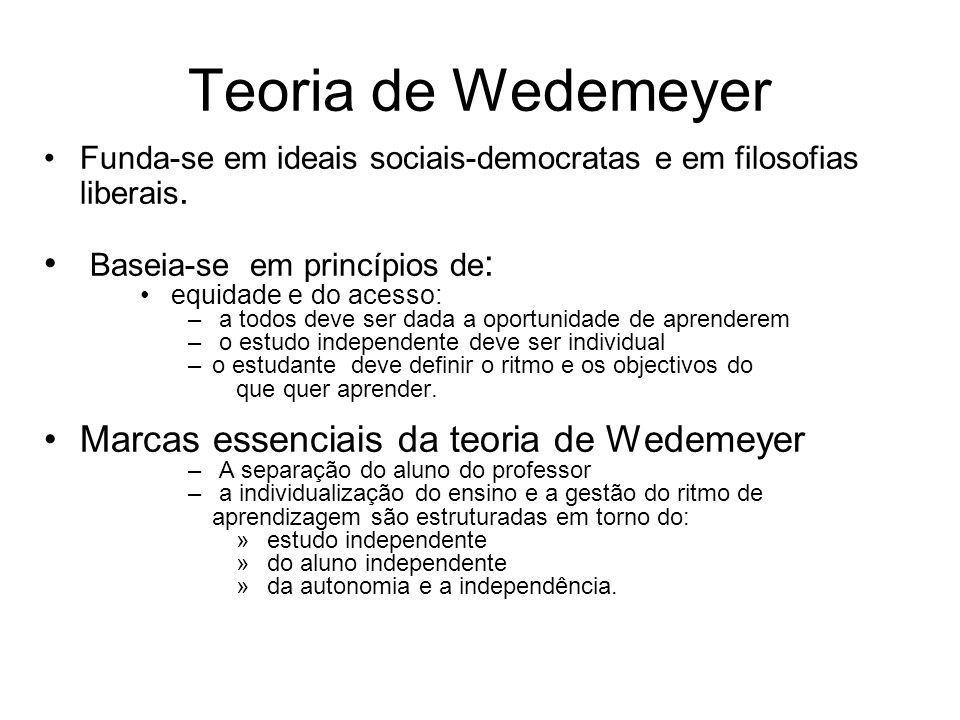Teoria de Wedemeyer Baseia-se em princípios de: