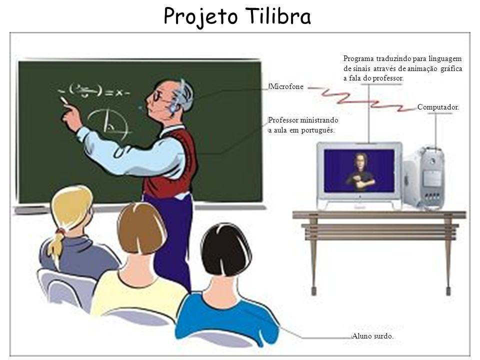 Projeto Tilibra Programa traduzindo para linguagem