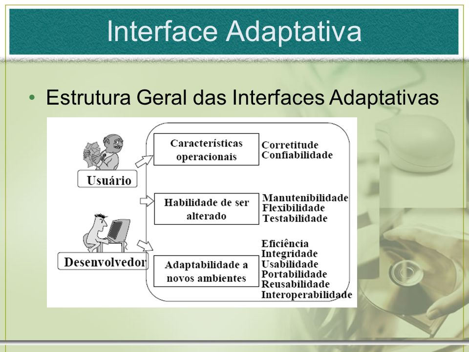 Interface Adaptativa Estrutura Geral das Interfaces Adaptativas