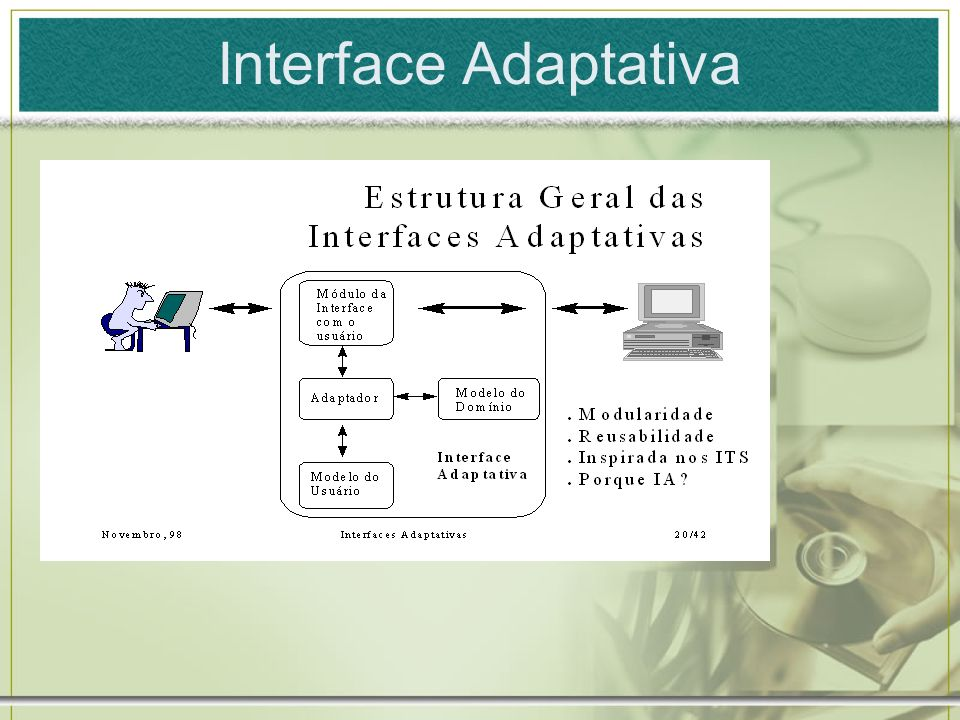 Interface Adaptativa