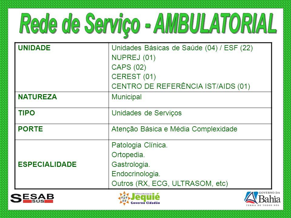 Rede de Serviço - AMBULATORIAL
