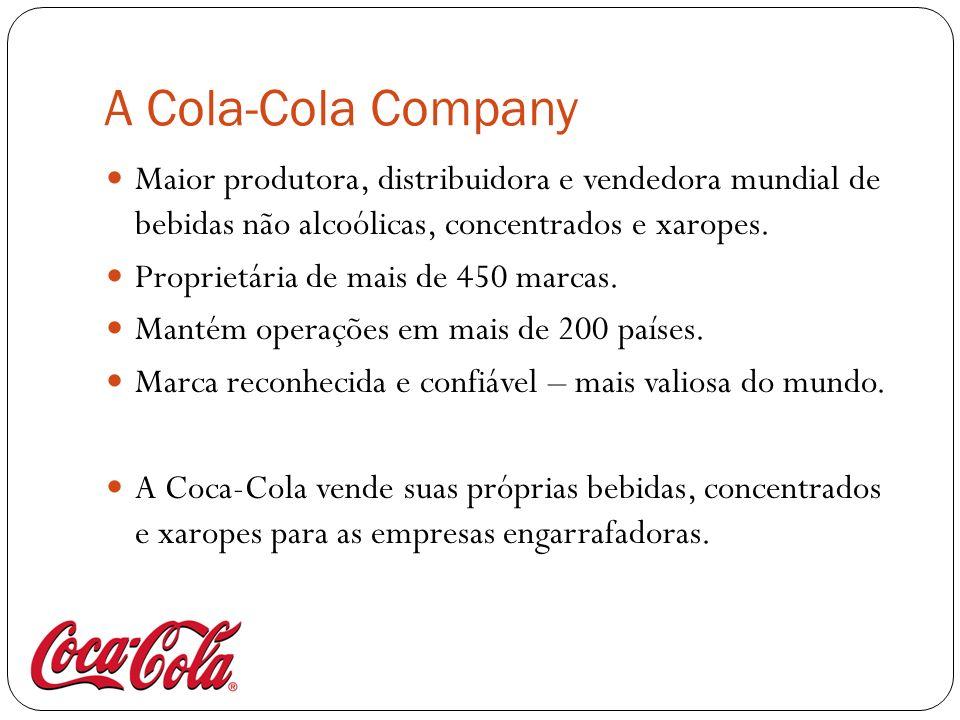 A Cola-Cola Company Maior produtora, distribuidora e vendedora mundial de bebidas não alcoólicas, concentrados e xaropes.