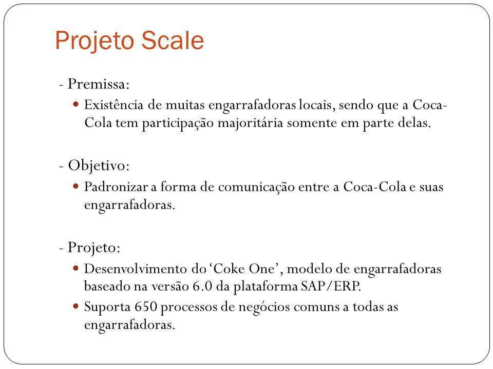 Projeto Scale - Premissa: - Objetivo: - Projeto: