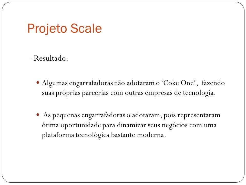 Projeto Scale - Resultado: