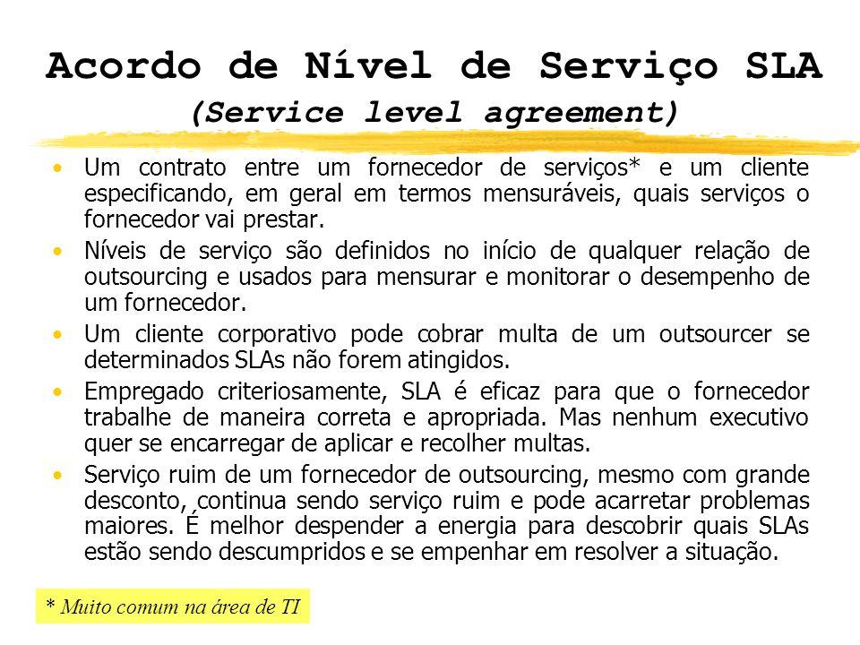 Acordo de Nível de Serviço SLA (Service level agreement)