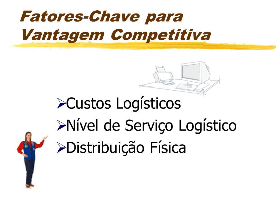 Fatores-Chave para Vantagem Competitiva