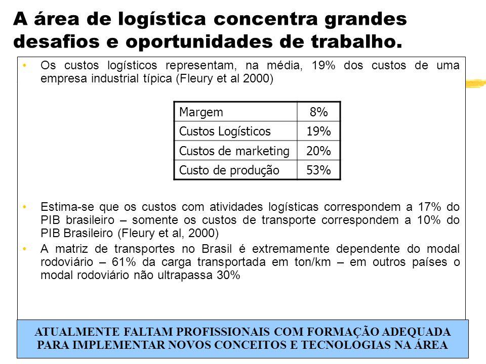 A área de logística concentra grandes desafios e oportunidades de trabalho.