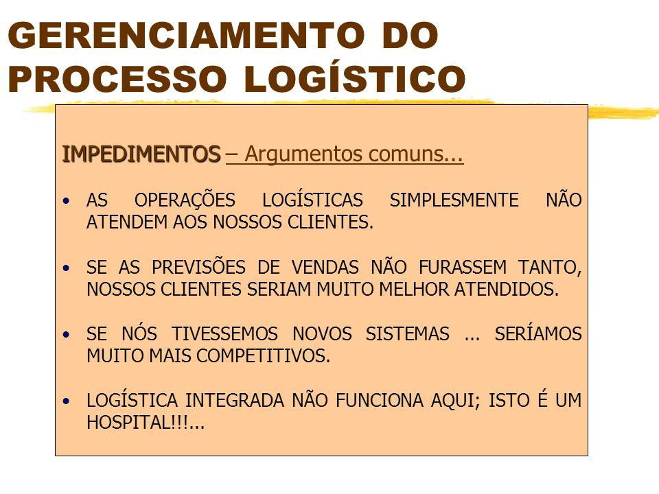 GERENCIAMENTO DO PROCESSO LOGÍSTICO