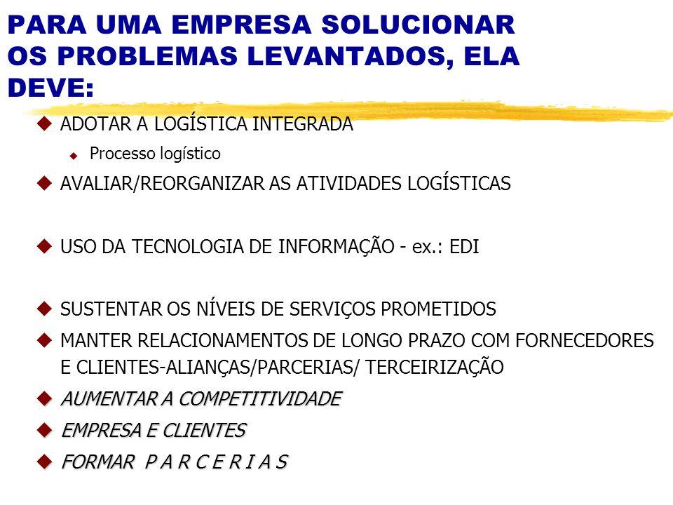 PARA UMA EMPRESA SOLUCIONAR OS PROBLEMAS LEVANTADOS, ELA DEVE: