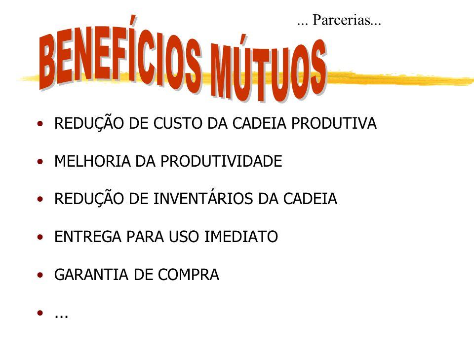 BENEFÍCIOS MÚTUOS ... Parcerias...