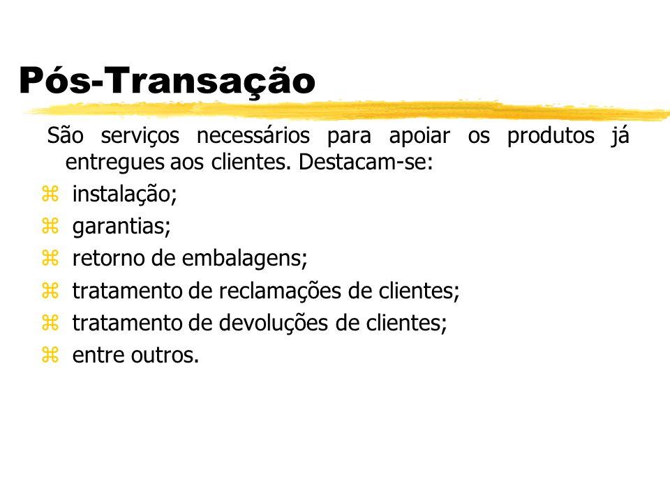 Pós-Transação São serviços necessários para apoiar os produtos já entregues aos clientes. Destacam-se:
