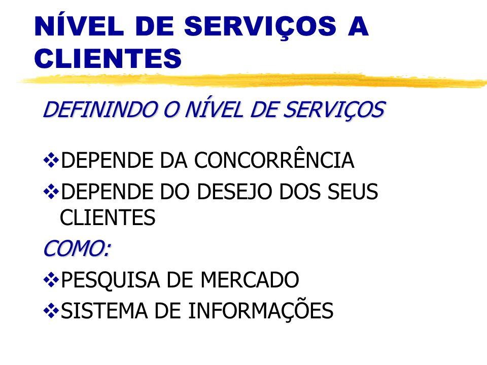 NÍVEL DE SERVIÇOS A CLIENTES