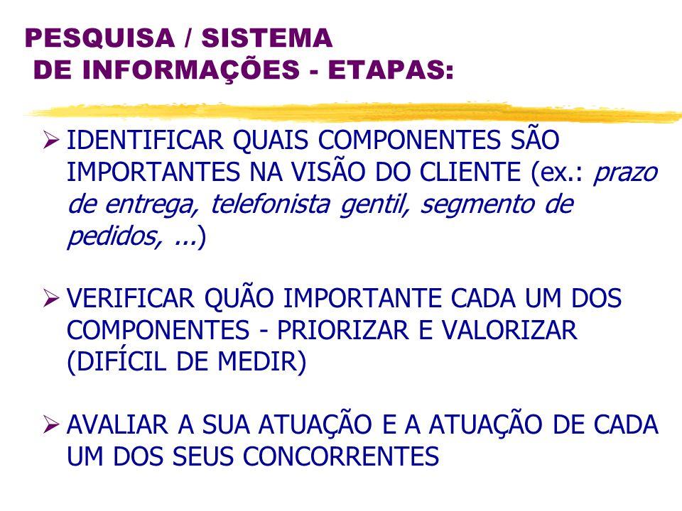 PESQUISA / SISTEMA DE INFORMAÇÕES - ETAPAS: