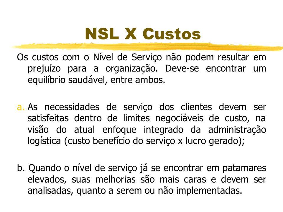 NSL X Custos
