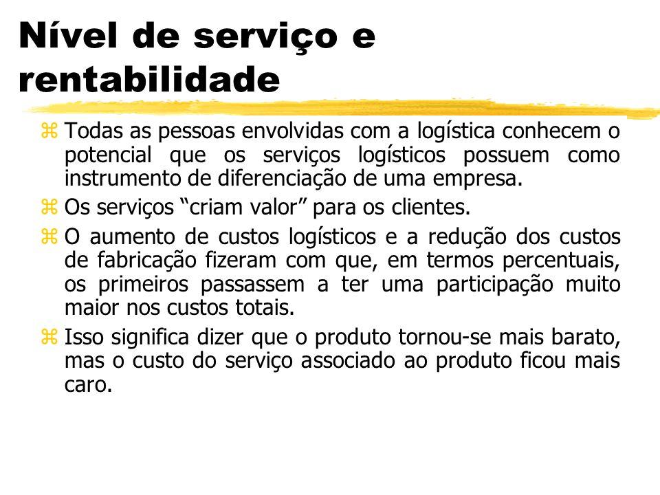 Nível de serviço e rentabilidade