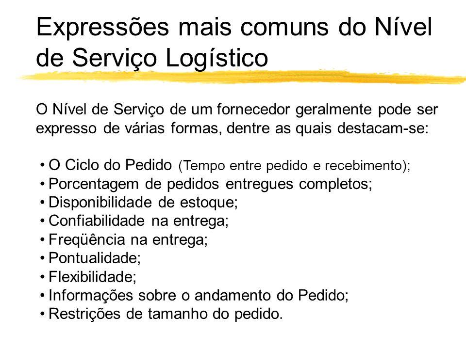 Expressões mais comuns do Nível de Serviço Logístico