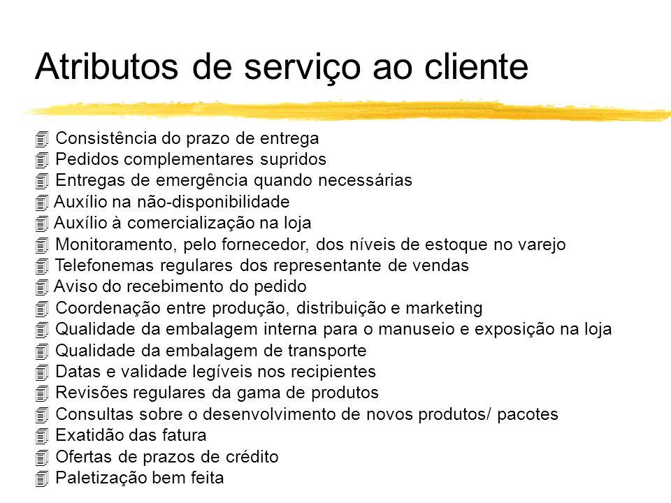 Atributos de serviço ao cliente