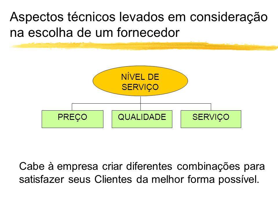 Aspectos técnicos levados em consideração na escolha de um fornecedor