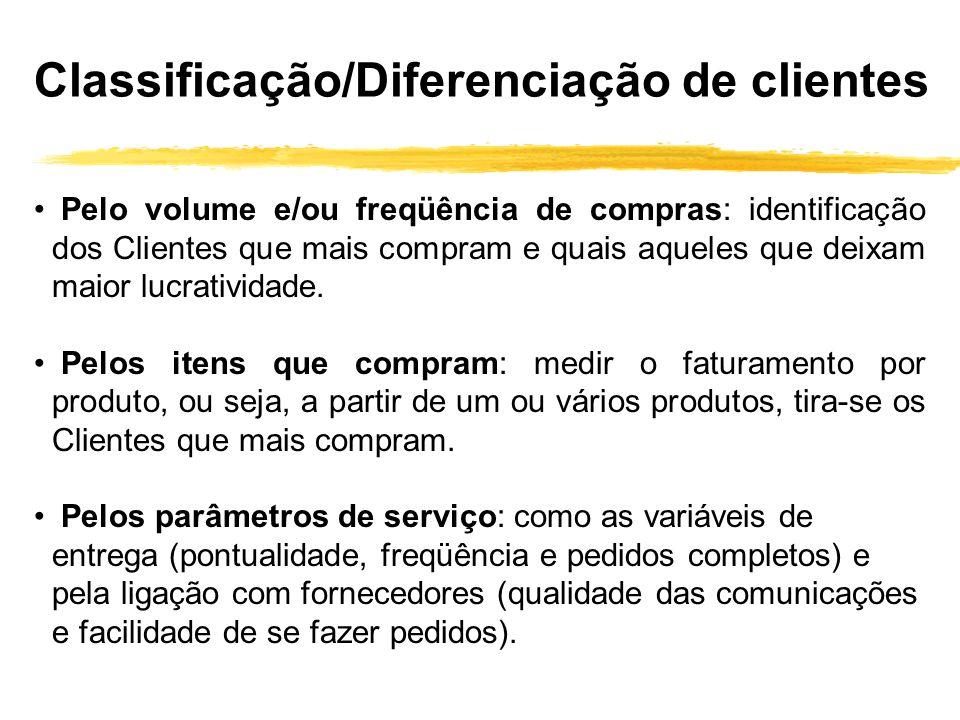 Classificação/Diferenciação de clientes