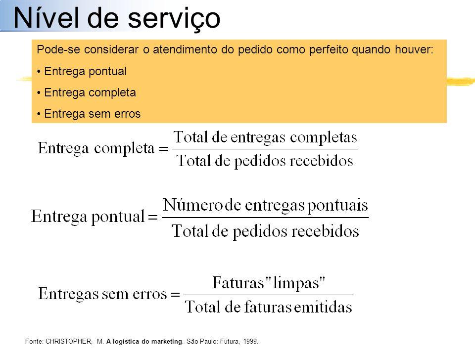 Nível de serviço Pode-se considerar o atendimento do pedido como perfeito quando houver: Entrega pontual.