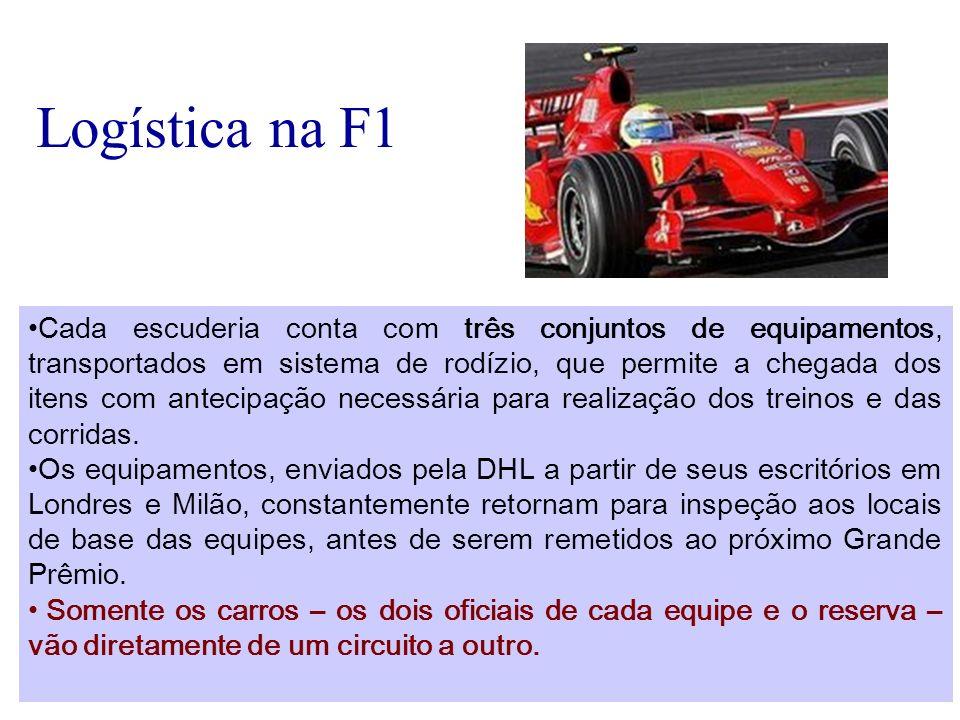 Logística na F1