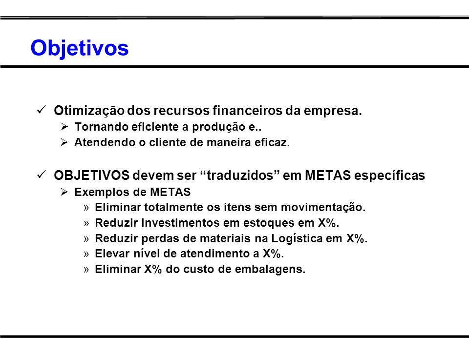 Objetivos Otimização dos recursos financeiros da empresa.