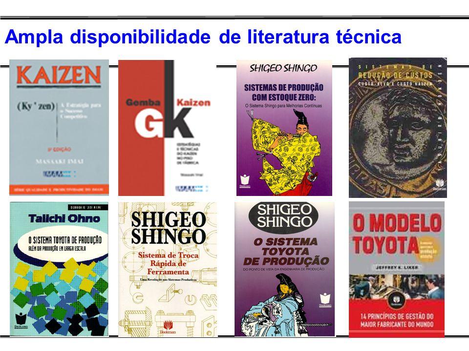 Ampla disponibilidade de literatura técnica