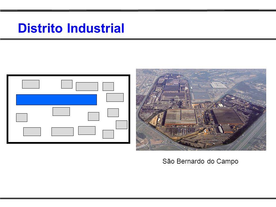 Distrito Industrial São Bernardo do Campo