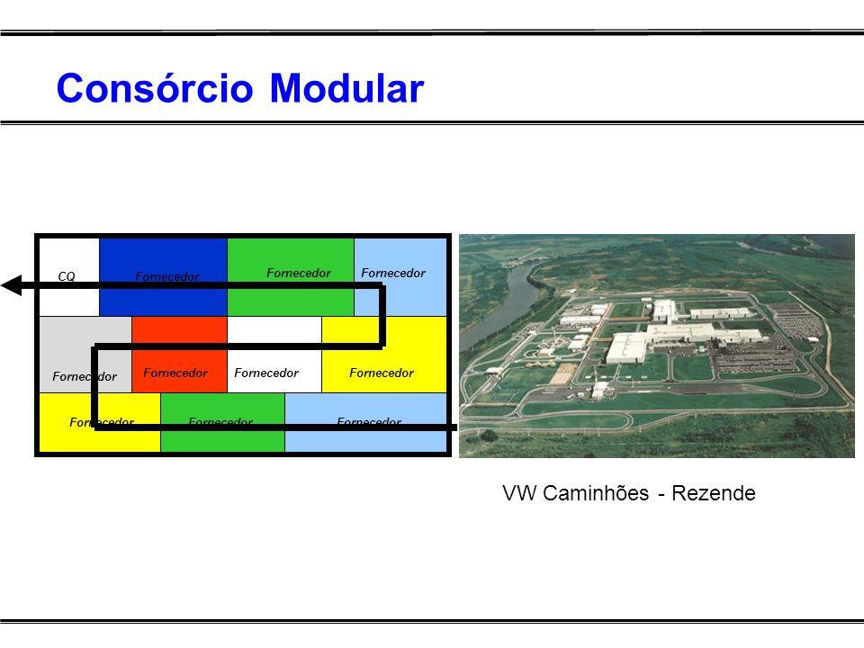 Consórcio Modular Fornecedor CQ VW Caminhões - Rezende
