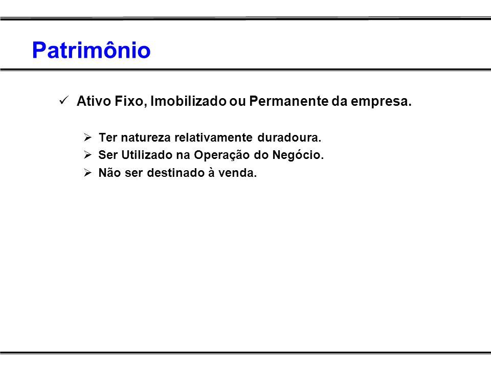 Patrimônio Ativo Fixo, Imobilizado ou Permanente da empresa.