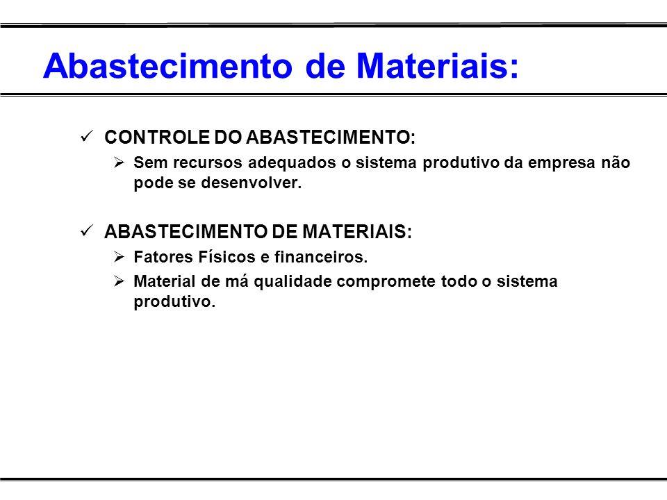 Abastecimento de Materiais:
