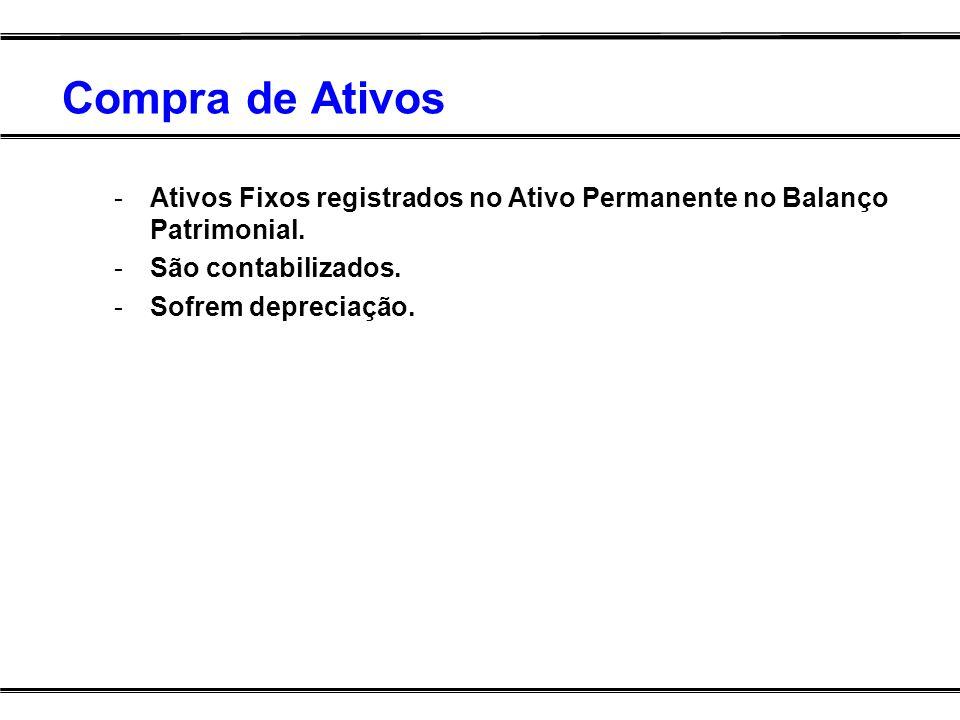 Compra de AtivosAtivos Fixos registrados no Ativo Permanente no Balanço Patrimonial. São contabilizados.